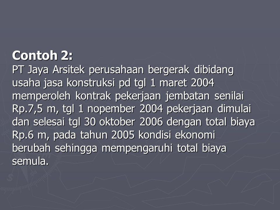 Contoh 2: PT Jaya Arsitek perusahaan bergerak dibidang