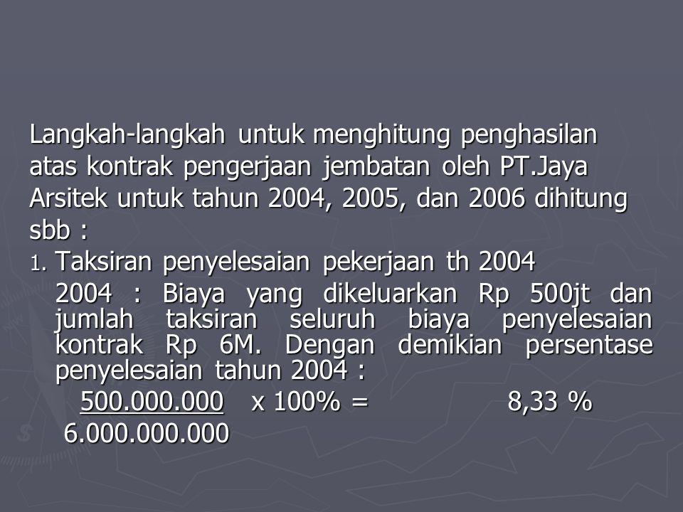Langkah-langkah untuk menghitung penghasilan