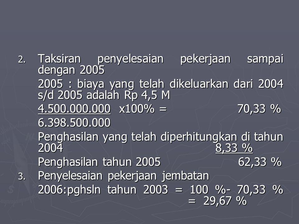 Taksiran penyelesaian pekerjaan sampai dengan 2005