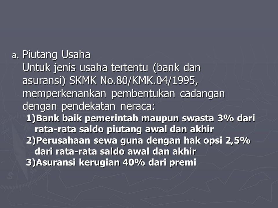 Untuk jenis usaha tertentu (bank dan asuransi) SKMK No.80/KMK.04/1995,
