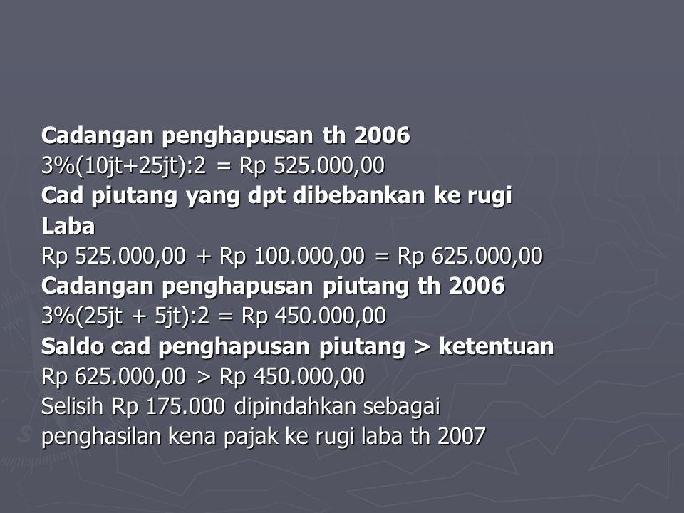 Cadangan penghapusan th 2006