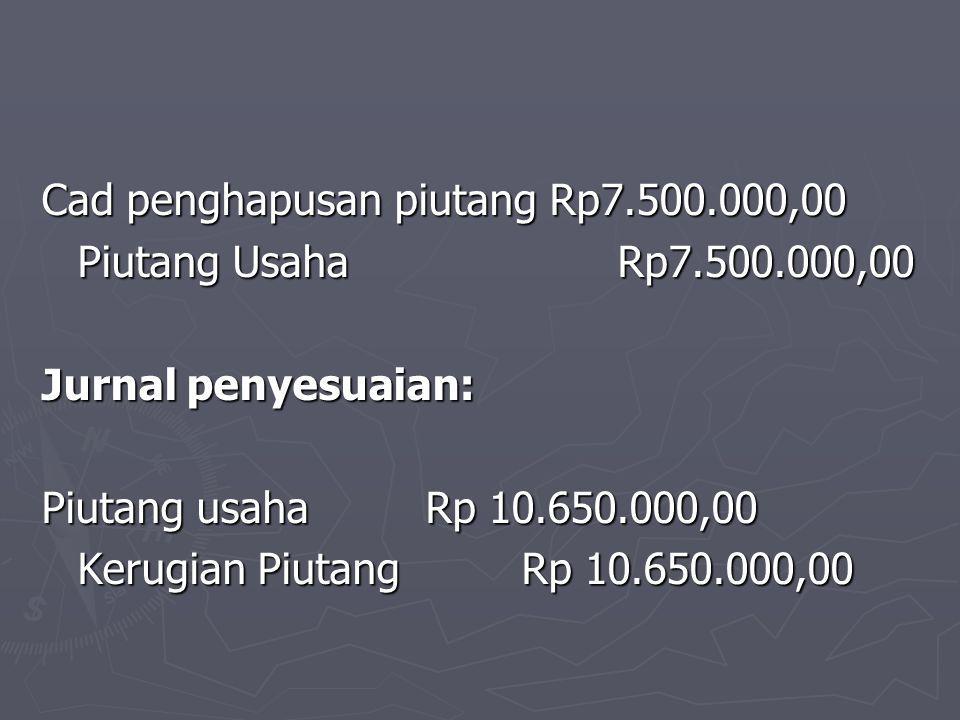 Cad penghapusan piutang Rp7.500.000,00