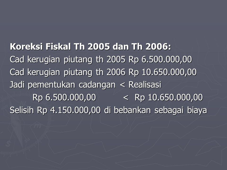 Koreksi Fiskal Th 2005 dan Th 2006: