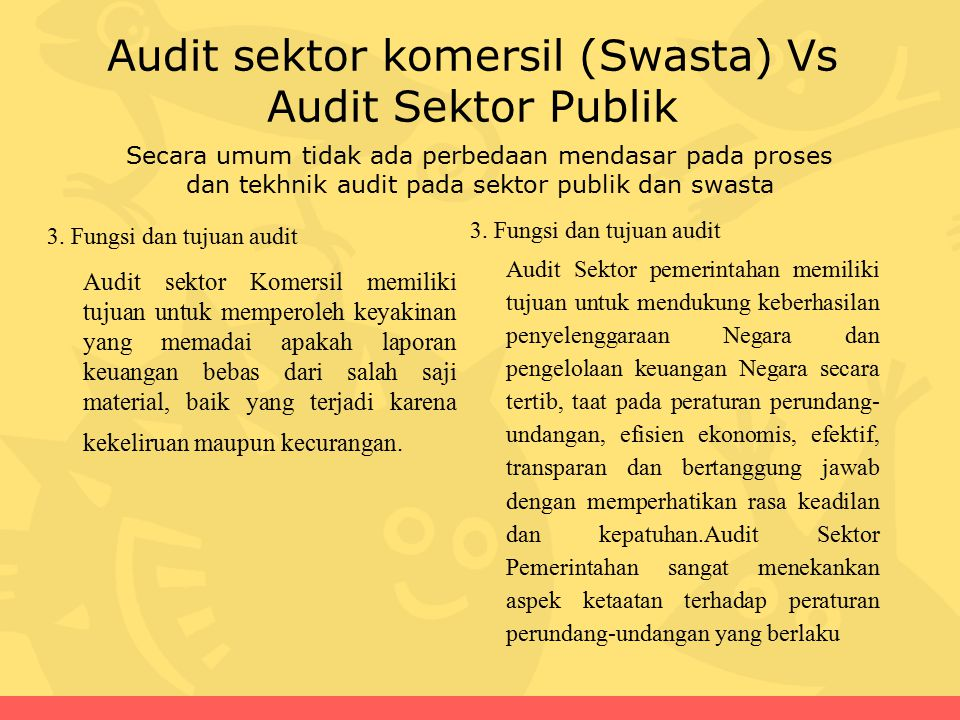 Audit sektor komersil (Swasta) Vs Audit Sektor Publik