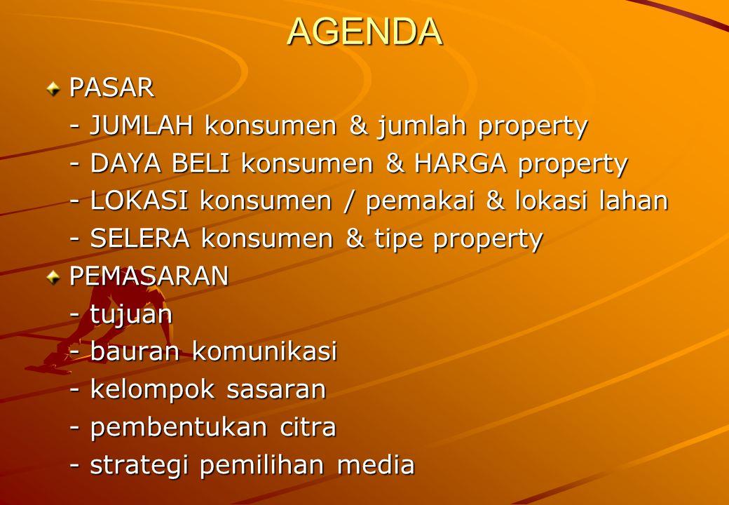 AGENDA PASAR - JUMLAH konsumen & jumlah property
