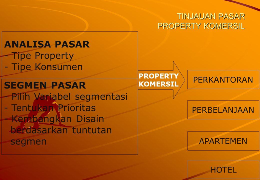 TINJAUAN PASAR PROPERTY KOMERSIL