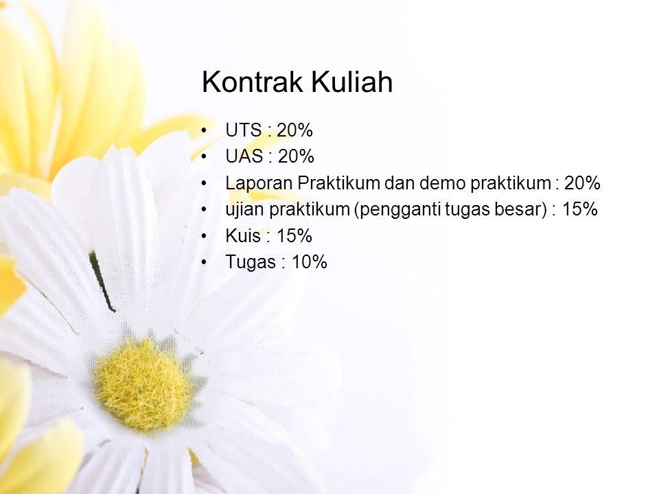 Kontrak Kuliah UTS : 20% UAS : 20%