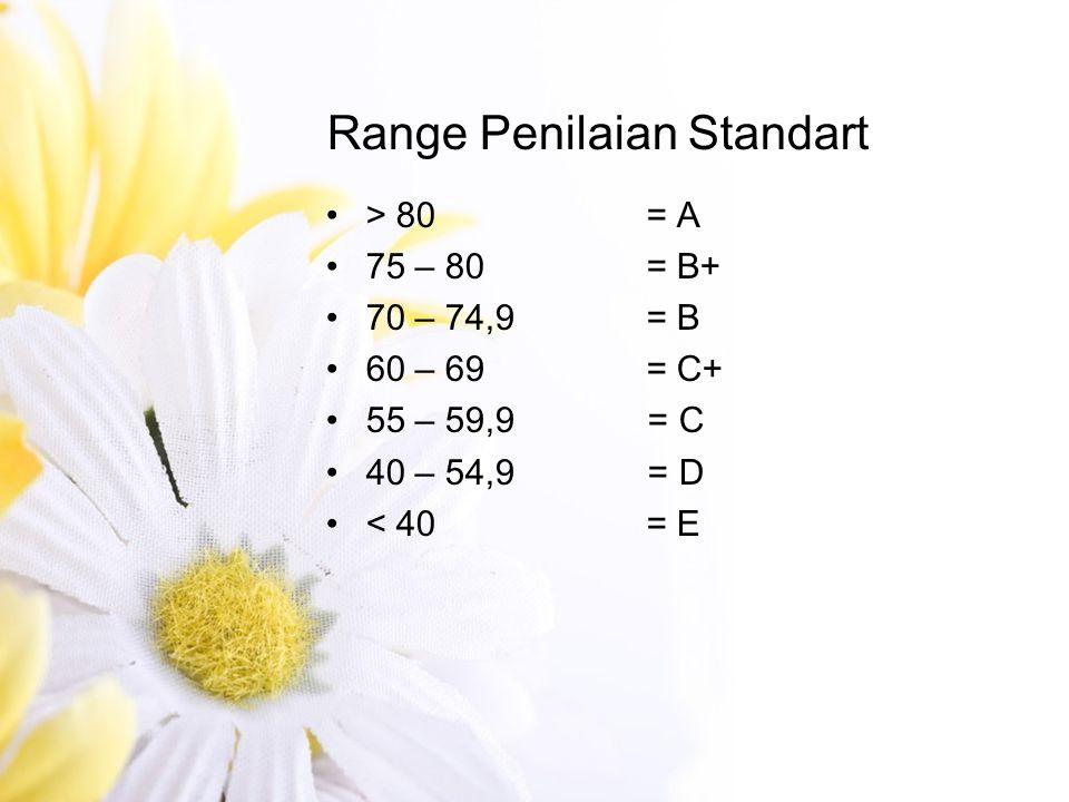 Range Penilaian Standart