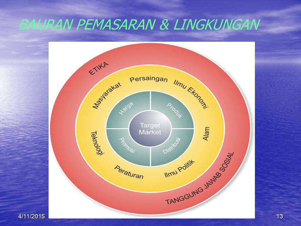 BAURAN PEMASARAN & LINGKUNGAN