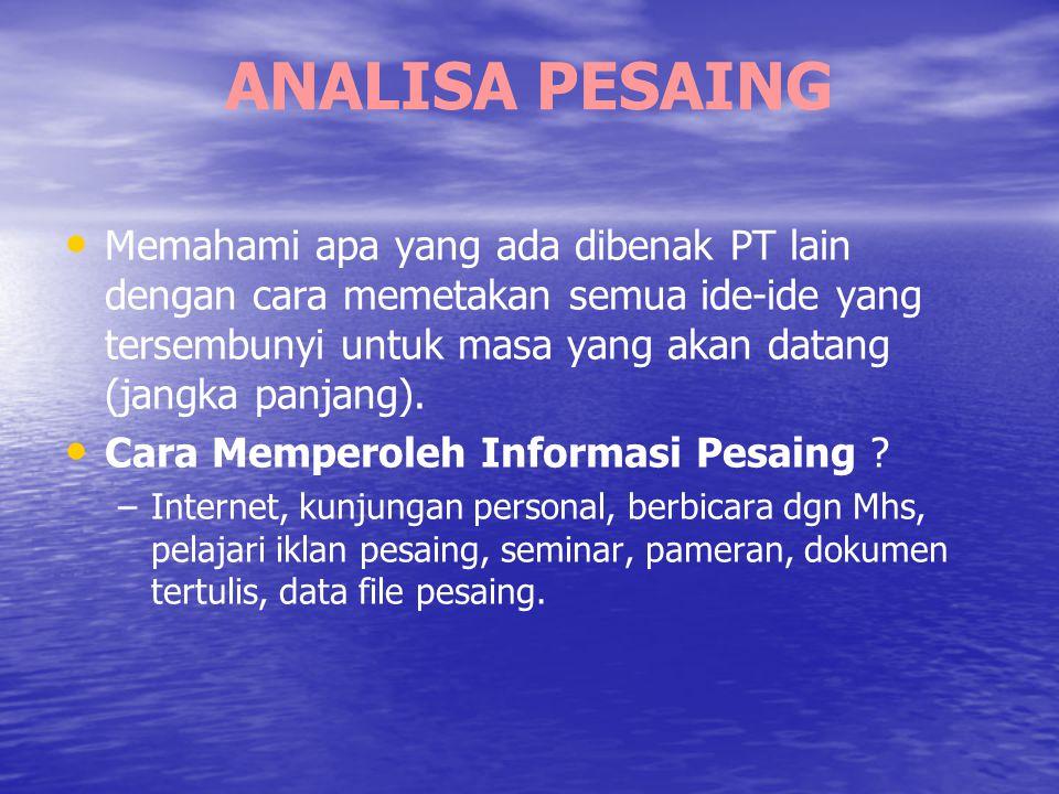 ANALISA PESAING