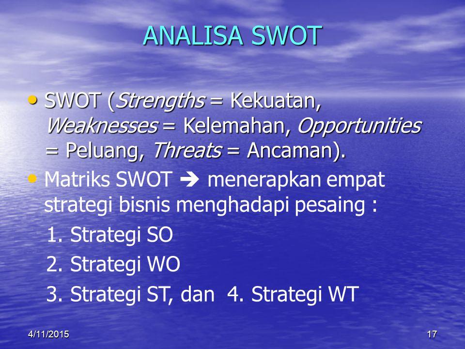 ANALISA SWOT SWOT (Strengths = Kekuatan, Weaknesses = Kelemahan, Opportunities = Peluang, Threats = Ancaman).