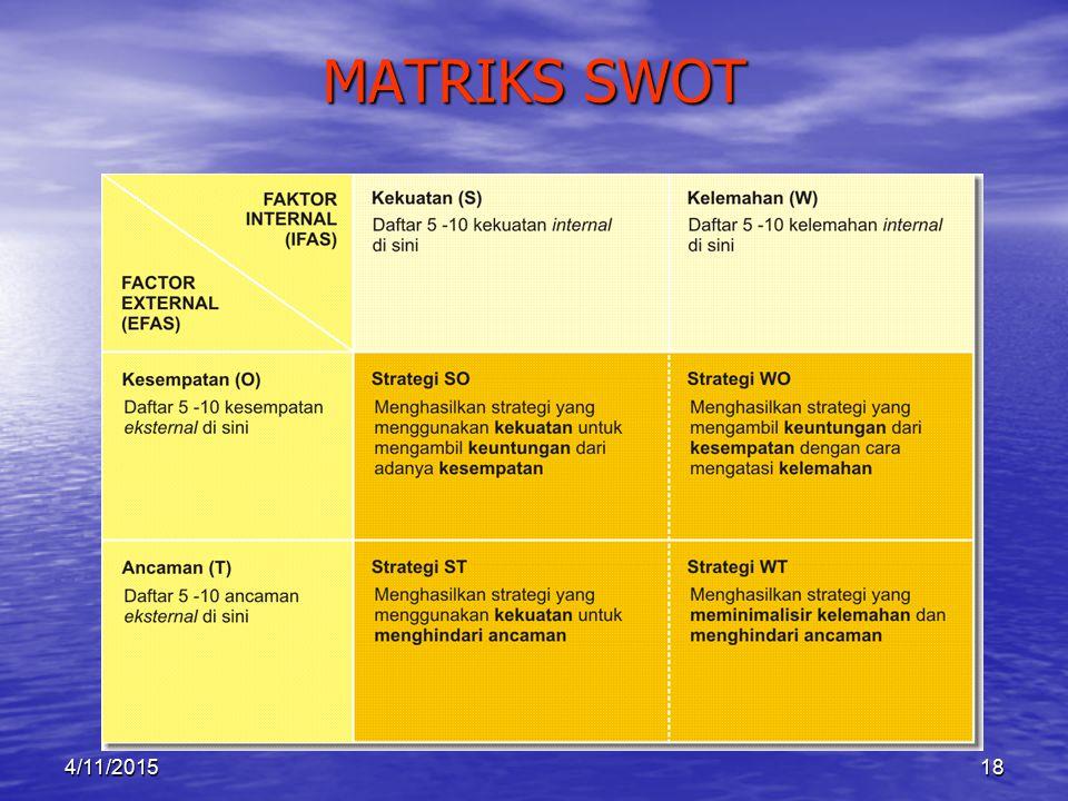 MATRIKS SWOT 4/10/2017 18