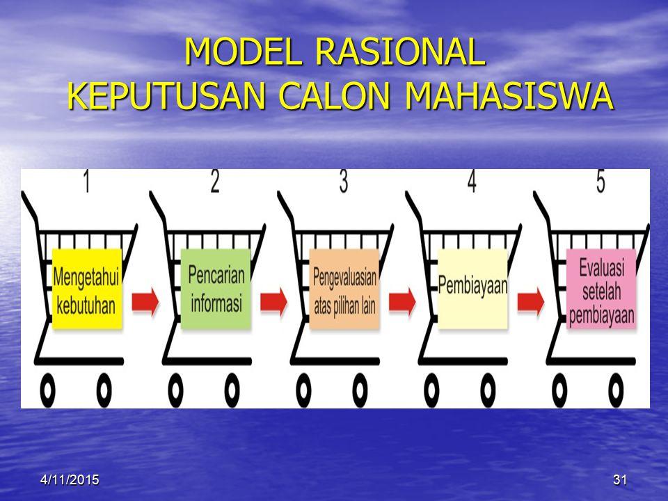 MODEL RASIONAL KEPUTUSAN CALON MAHASISWA
