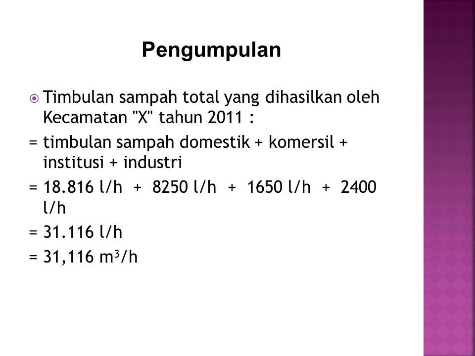 Pengumpulan Timbulan sampah total yang dihasilkan oleh Kecamatan X tahun 2011 : = timbulan sampah domestik + komersil + institusi + industri.