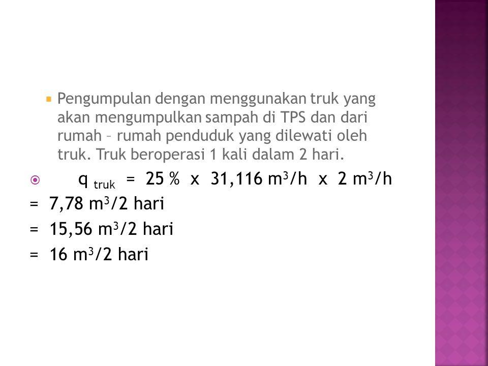 q truk = 25 % x 31,116 m3/h x 2 m3/h = 7,78 m3/2 hari