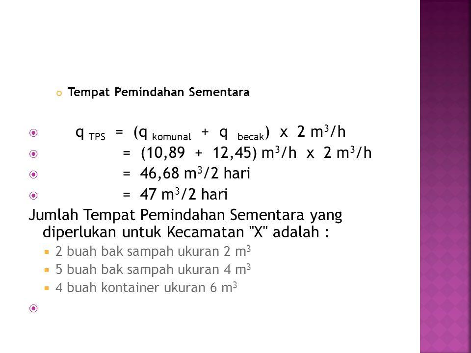 q TPS = (q komunal + q becak) x 2 m3/h = (10,89 + 12,45) m3/h x 2 m3/h