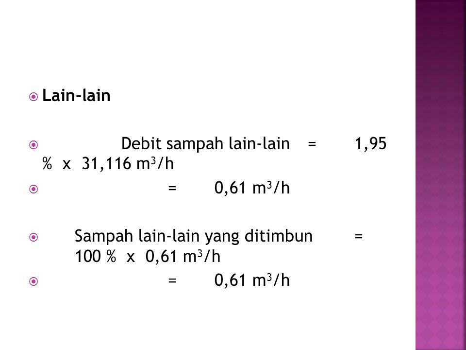 Lain-lain Debit sampah lain-lain = 1,95 % x 31,116 m3/h. = 0,61 m3/h. Sampah lain-lain yang ditimbun = 100 % x 0,61 m3/h.