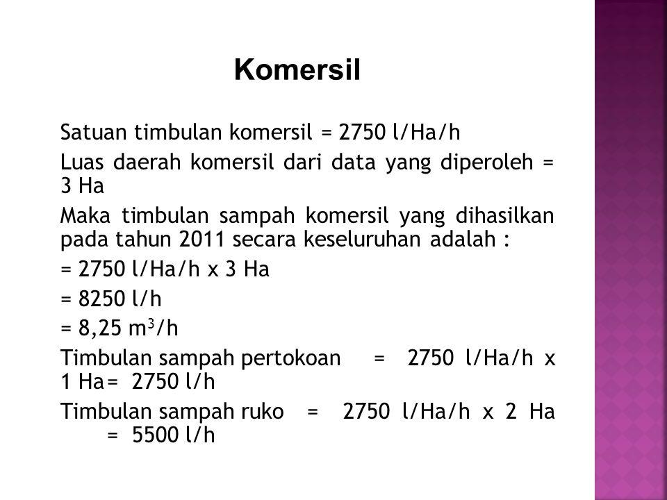 Komersil Satuan timbulan komersil = 2750 l/Ha/h