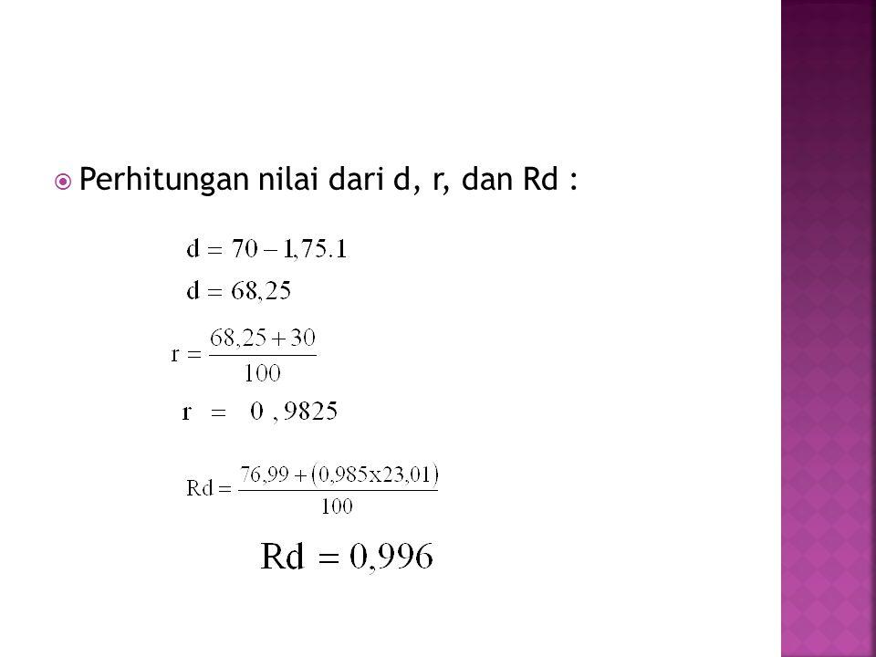 Perhitungan nilai dari d, r, dan Rd :