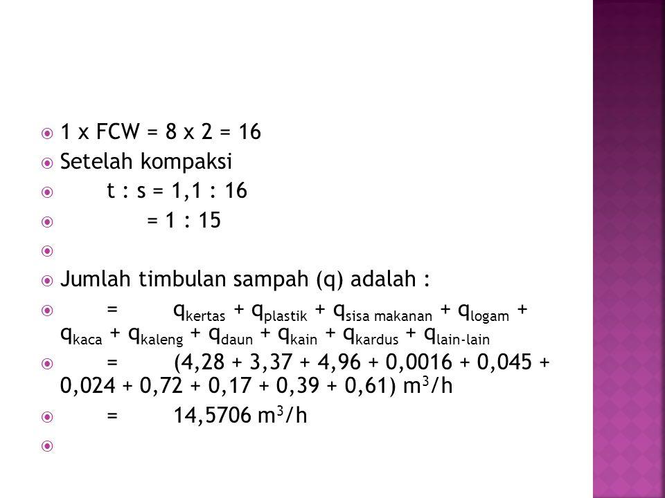 1 x FCW = 8 x 2 = 16 Setelah kompaksi. t : s = 1,1 : 16. = 1 : 15. Jumlah timbulan sampah (q) adalah :