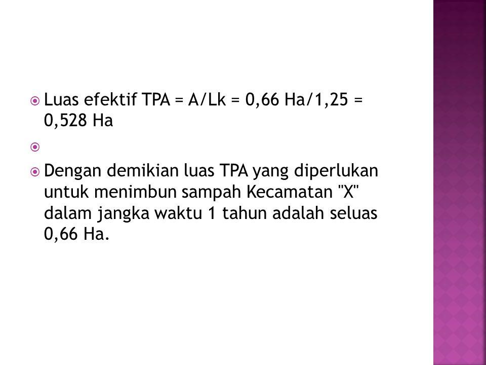 Luas efektif TPA = A/Lk = 0,66 Ha/1,25 = 0,528 Ha