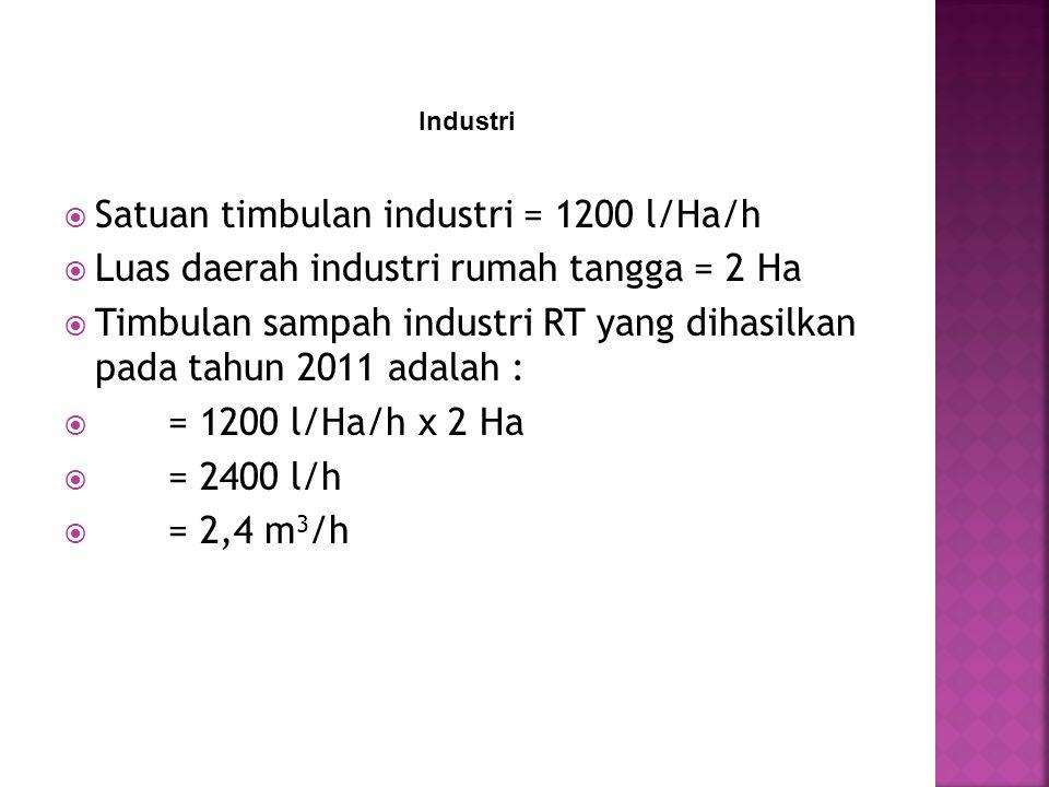 Satuan timbulan industri = 1200 l/Ha/h