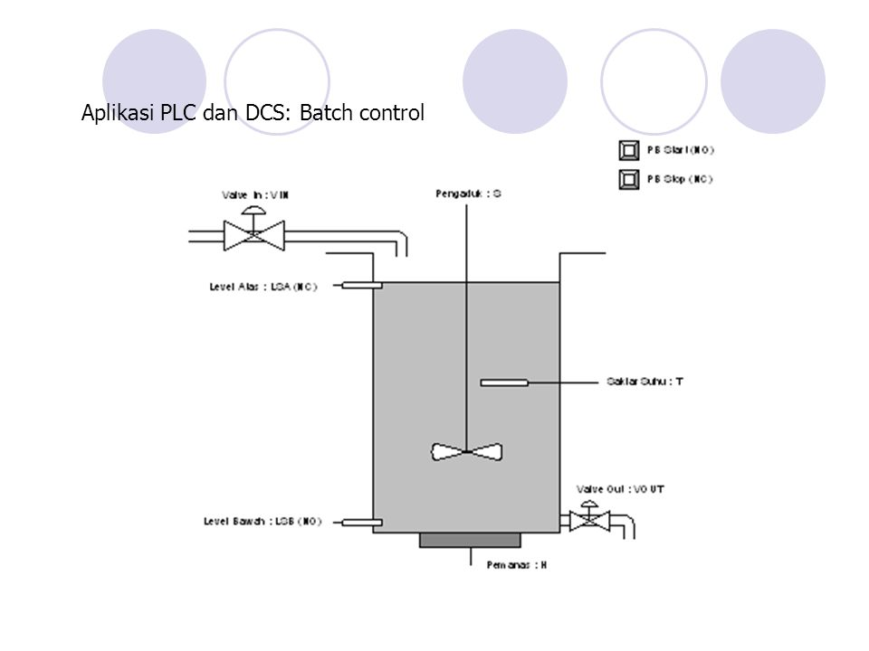 Aplikasi PLC dan DCS: Batch control