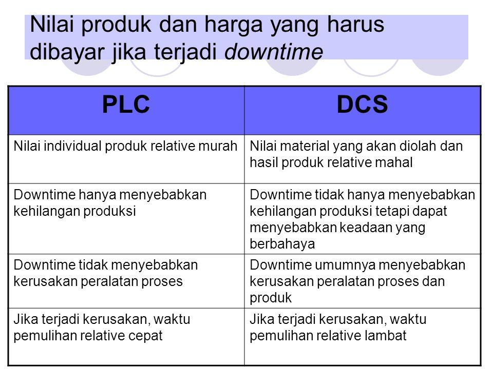Nilai produk dan harga yang harus dibayar jika terjadi downtime