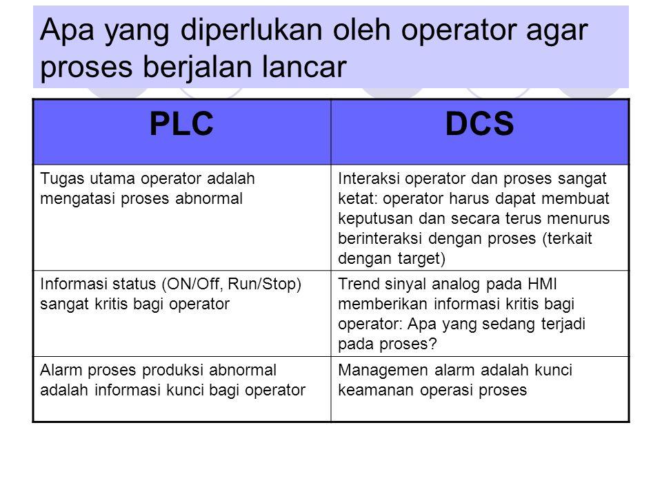 Apa yang diperlukan oleh operator agar proses berjalan lancar