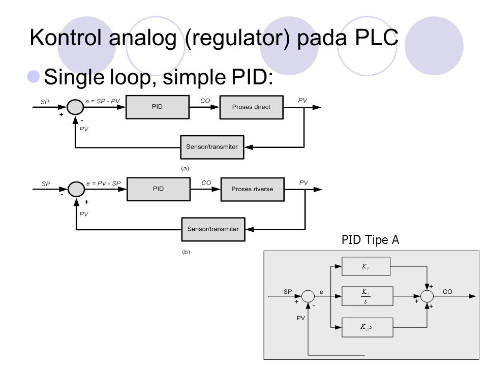 Kontrol analog (regulator) pada PLC