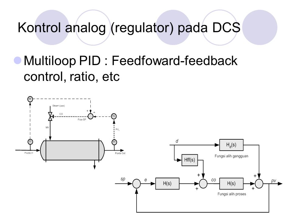 Kontrol analog (regulator) pada DCS