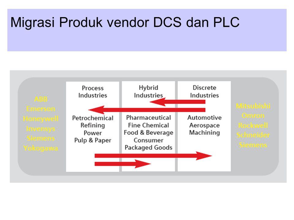 Migrasi Produk vendor DCS dan PLC