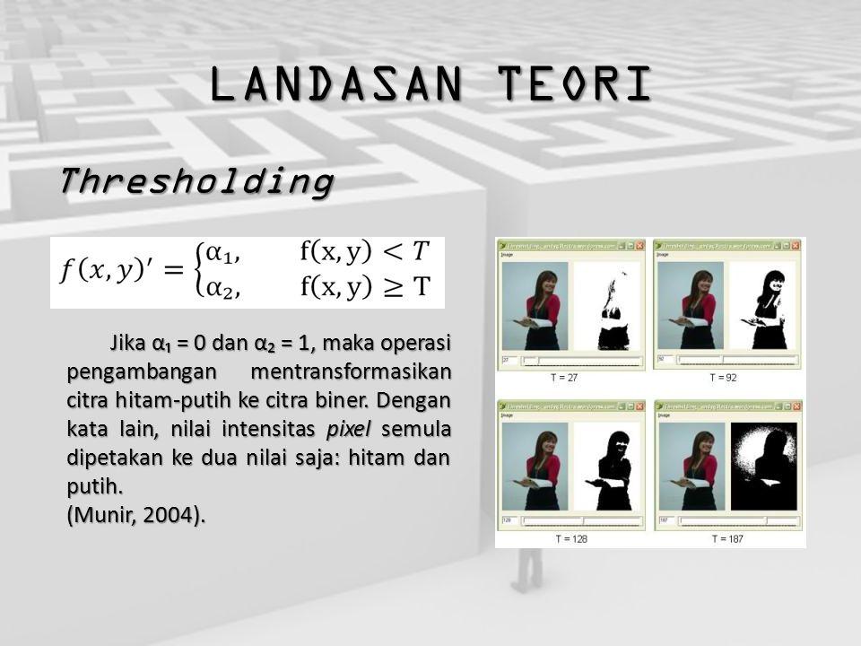 LANDASAN TEORI Thresholding