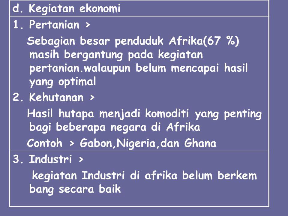 d. Kegiatan ekonomi Pertanian >