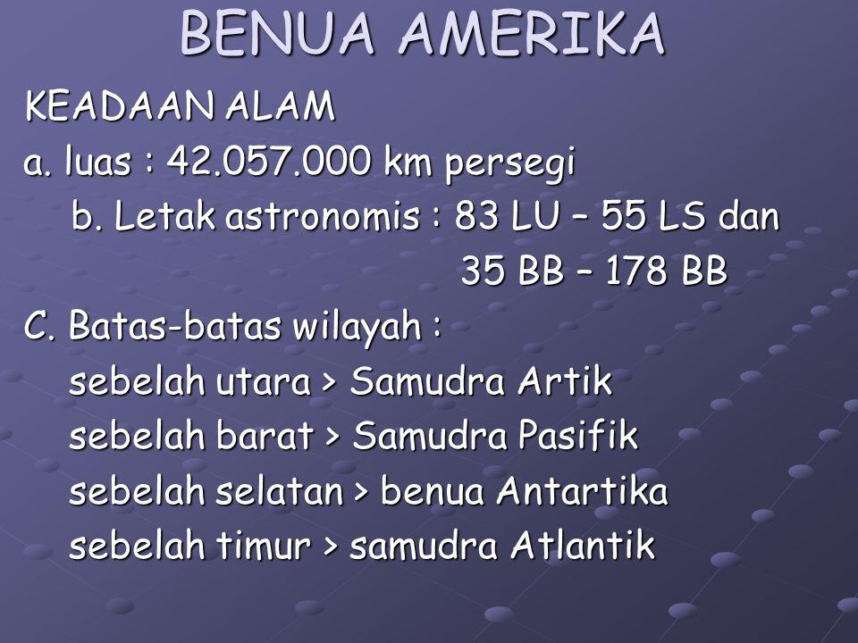 b. Letak astronomis : 83 LU – 55 LS dan