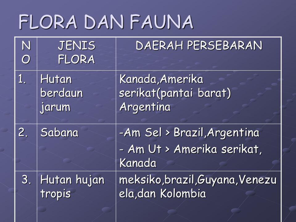 FLORA DAN FAUNA NO JENIS FLORA DAERAH PERSEBARAN 1.