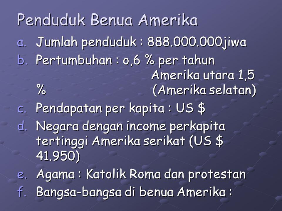 Penduduk Benua Amerika