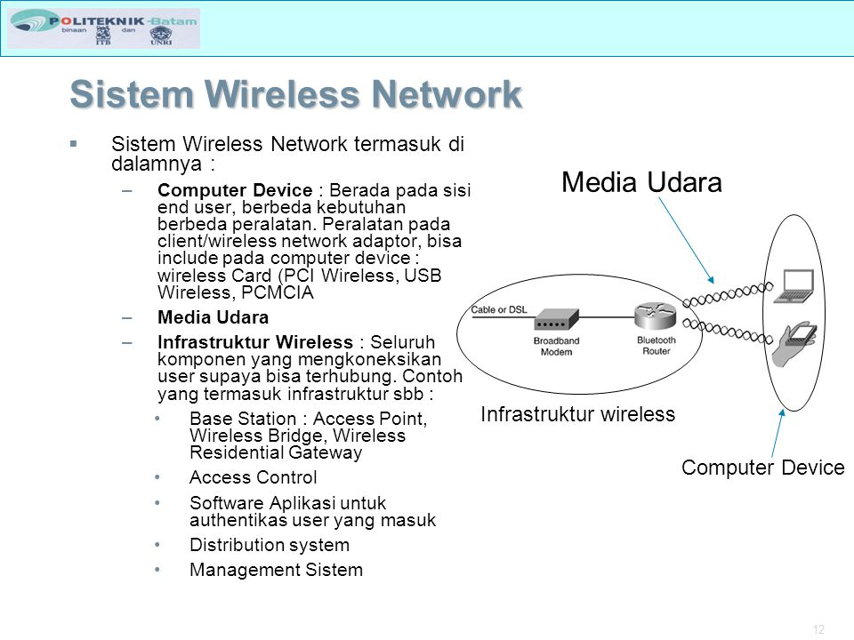 Sistem Wireless Network