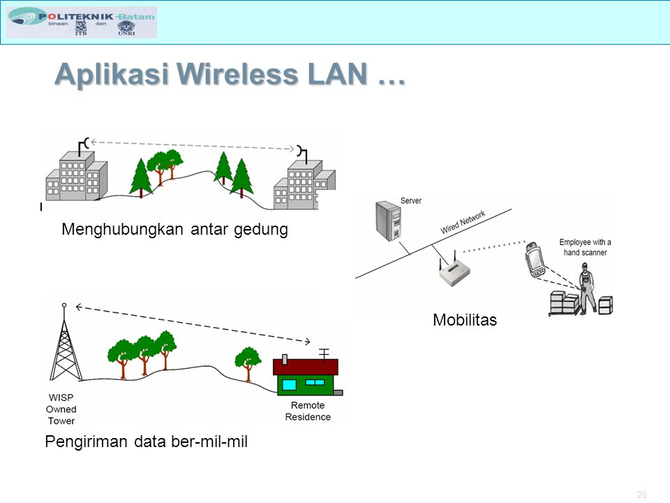 Aplikasi Wireless LAN …
