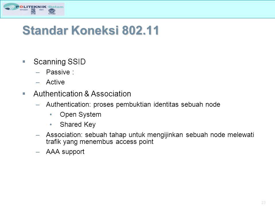Standar Koneksi 802.11 Scanning SSID Authentication & Association
