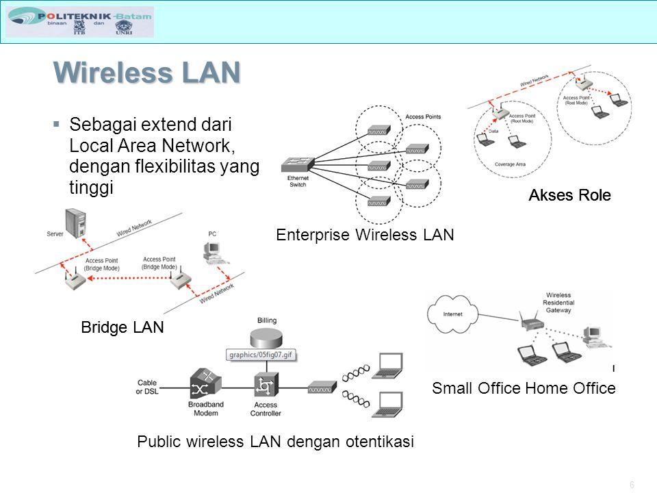 Wireless LAN Sebagai extend dari Local Area Network, dengan flexibilitas yang tinggi. Akses Role. Akses Role.