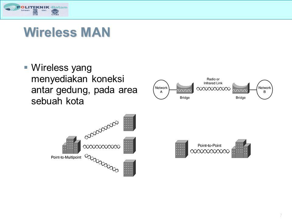 Wireless MAN Wireless yang menyediakan koneksi antar gedung, pada area sebuah kota