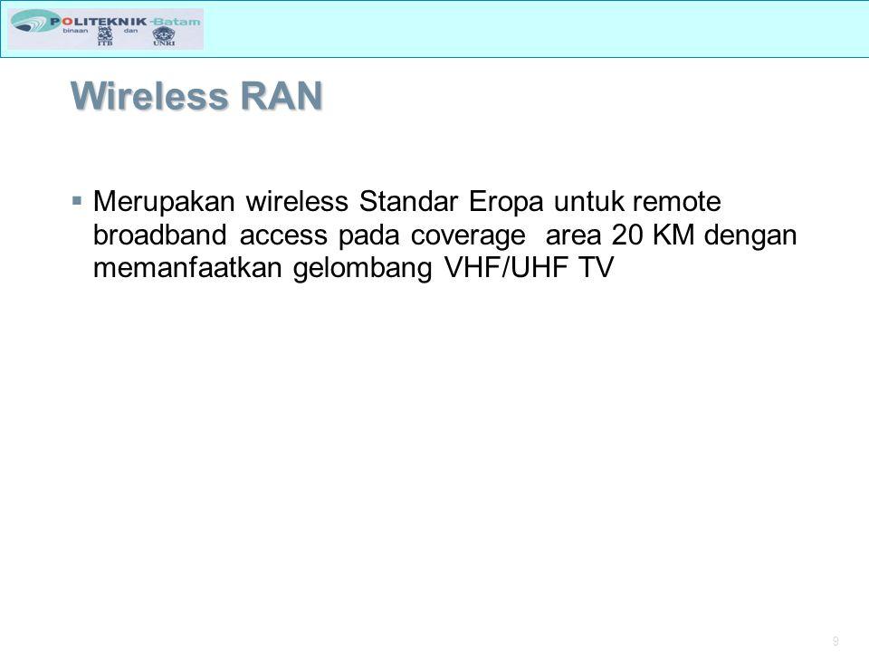Wireless RAN Merupakan wireless Standar Eropa untuk remote broadband access pada coverage area 20 KM dengan memanfaatkan gelombang VHF/UHF TV.