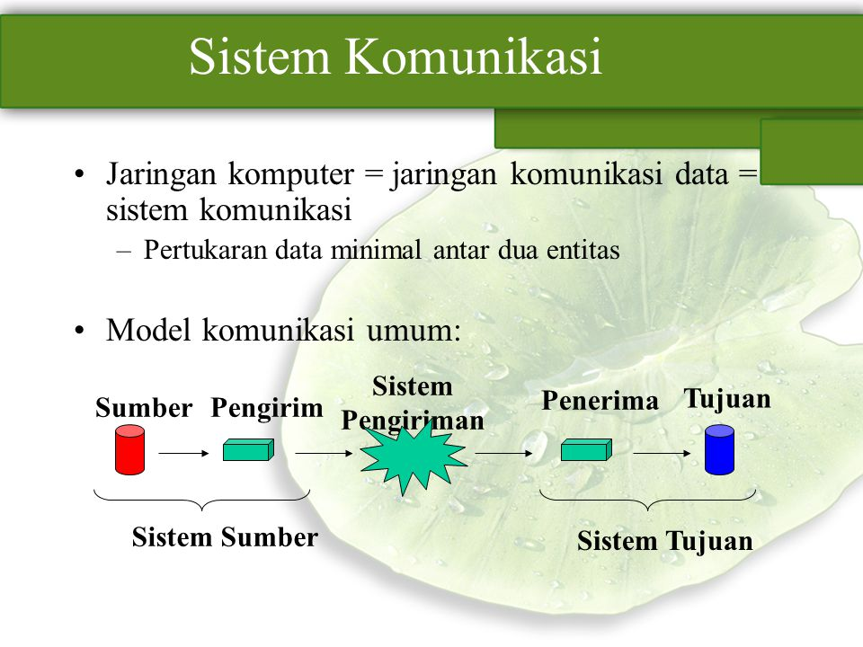Sistem Komunikasi Jaringan komputer = jaringan komunikasi data = sistem komunikasi. Pertukaran data minimal antar dua entitas.
