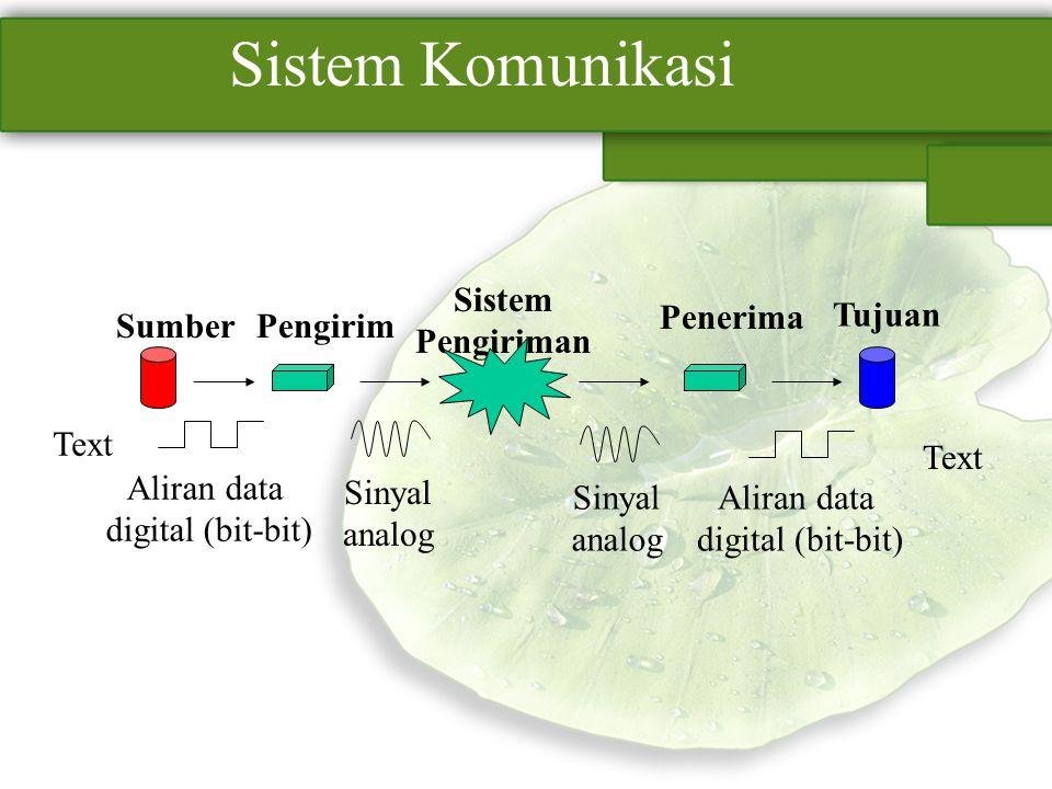 Sistem Komunikasi Sistem Pengiriman Penerima Tujuan Sumber Pengirim