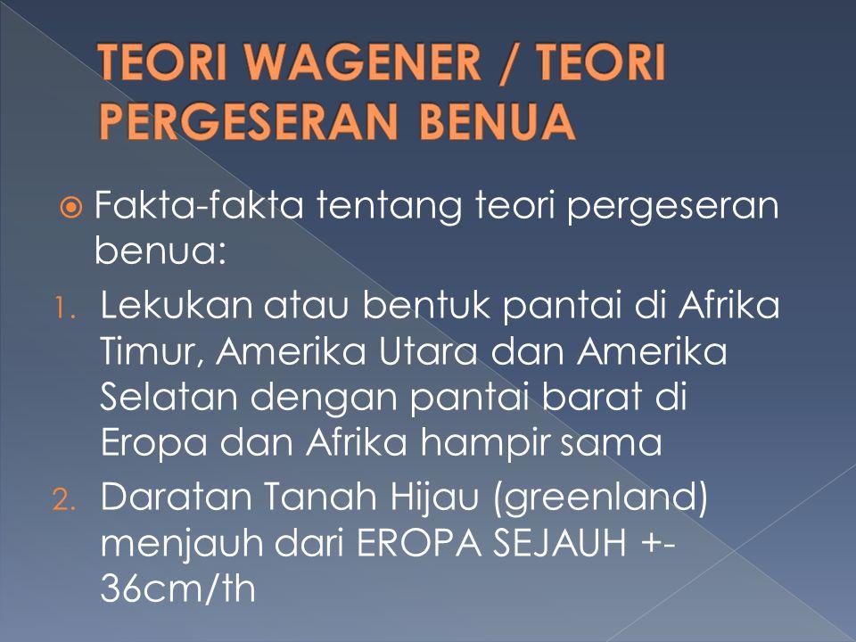 TEORI WAGENER / TEORI PERGESERAN BENUA