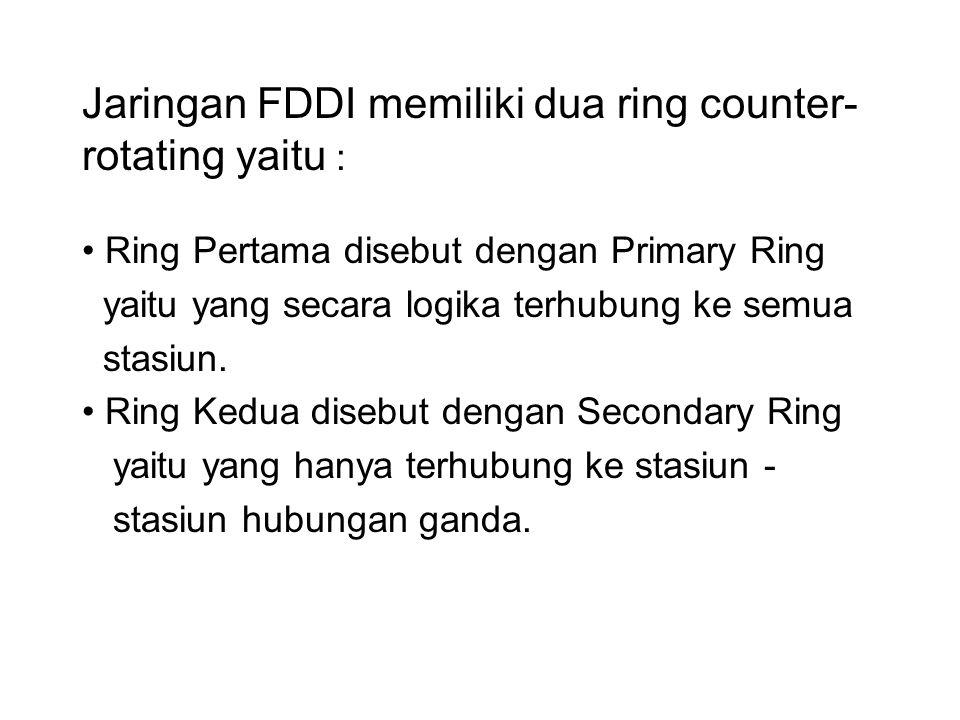 Jaringan FDDI memiliki dua ring counter-rotating yaitu :