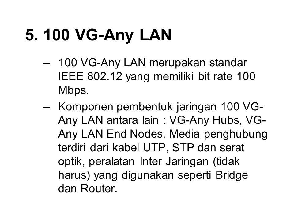 5. 100 VG-Any LAN 100 VG-Any LAN merupakan standar IEEE 802.12 yang memiliki bit rate 100 Mbps.