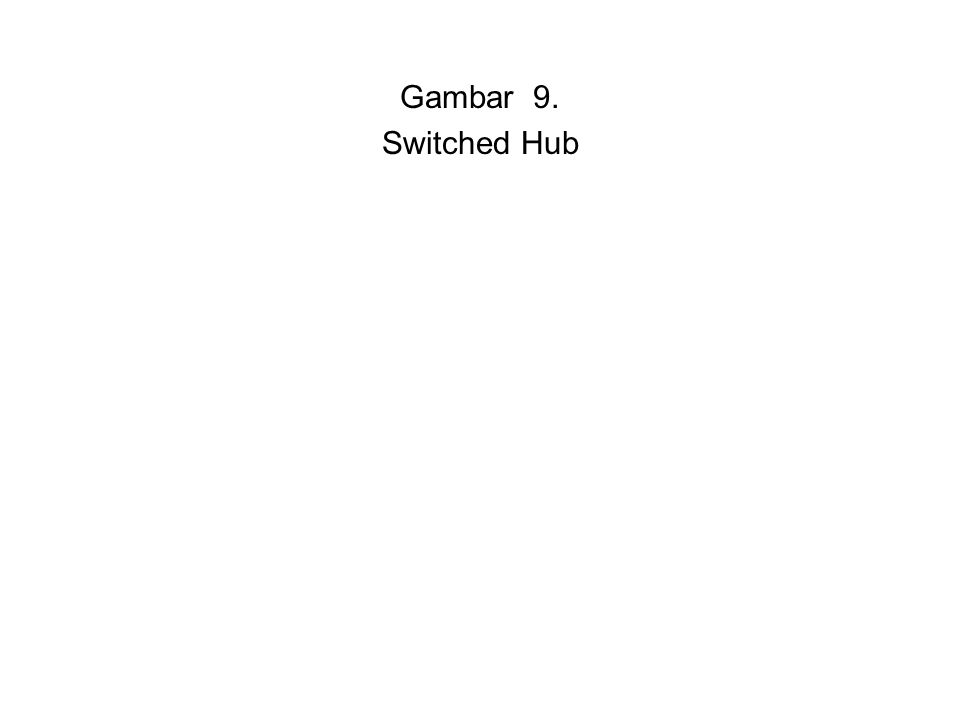 Gambar 9. Switched Hub