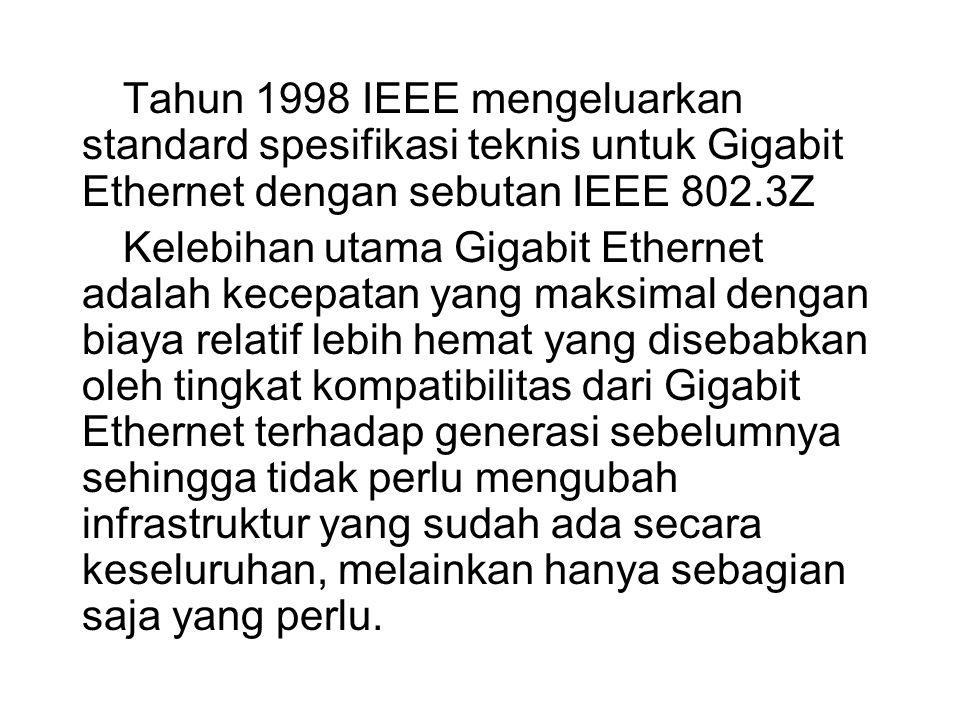 Tahun 1998 IEEE mengeluarkan standard spesifikasi teknis untuk Gigabit Ethernet dengan sebutan IEEE 802.3Z